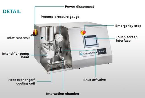M110P Electric Laboratory Homogenizer
