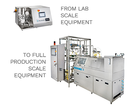 M110P and 7250 Microfluidizer models