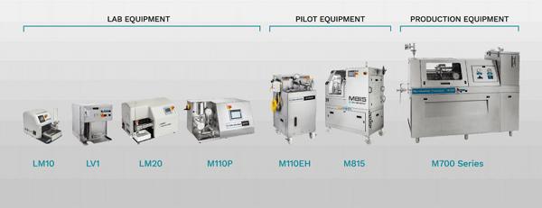 MFIC Equipment_email