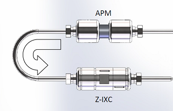 Y Type Diagram showing fluid flow path through the APM then the IXC.