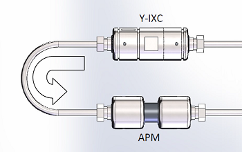 z Type Diagram showing the fluid flow path through the IXC then the APM